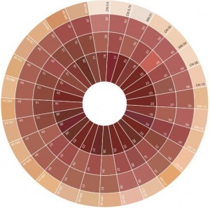 Clinique - color1
